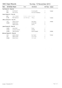 20131110 SSC days results